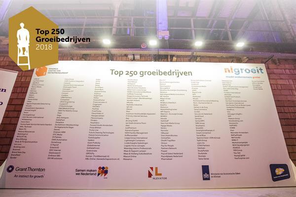 247TailorSteel dans les 250 entreprises en croissance du top